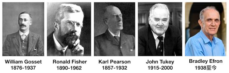 故事涉及的统计学家(图片除 Efron 外来自维基百科,Efron 照片来自其斯坦福个人主页)