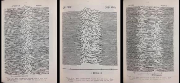 《Unknown Pleasuers》封面的源头,Harold D. Craft, Jr. 博士论文插图