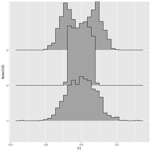 plot of chunk ridgeplotbin